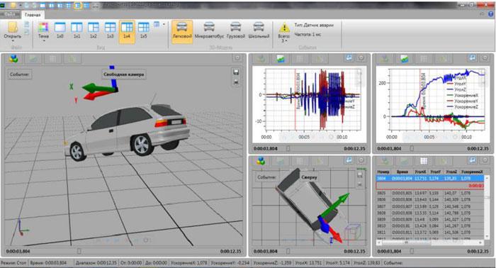 Комплекс автоматической идентификации момента аварии и компьютерного моделирования ДТП