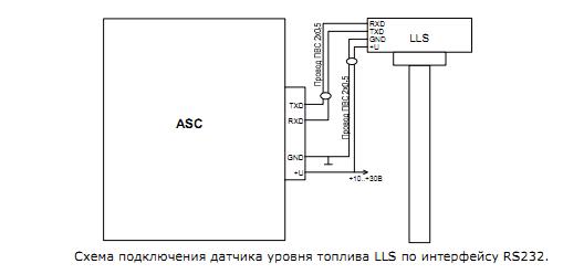 Подключение датчика уровня